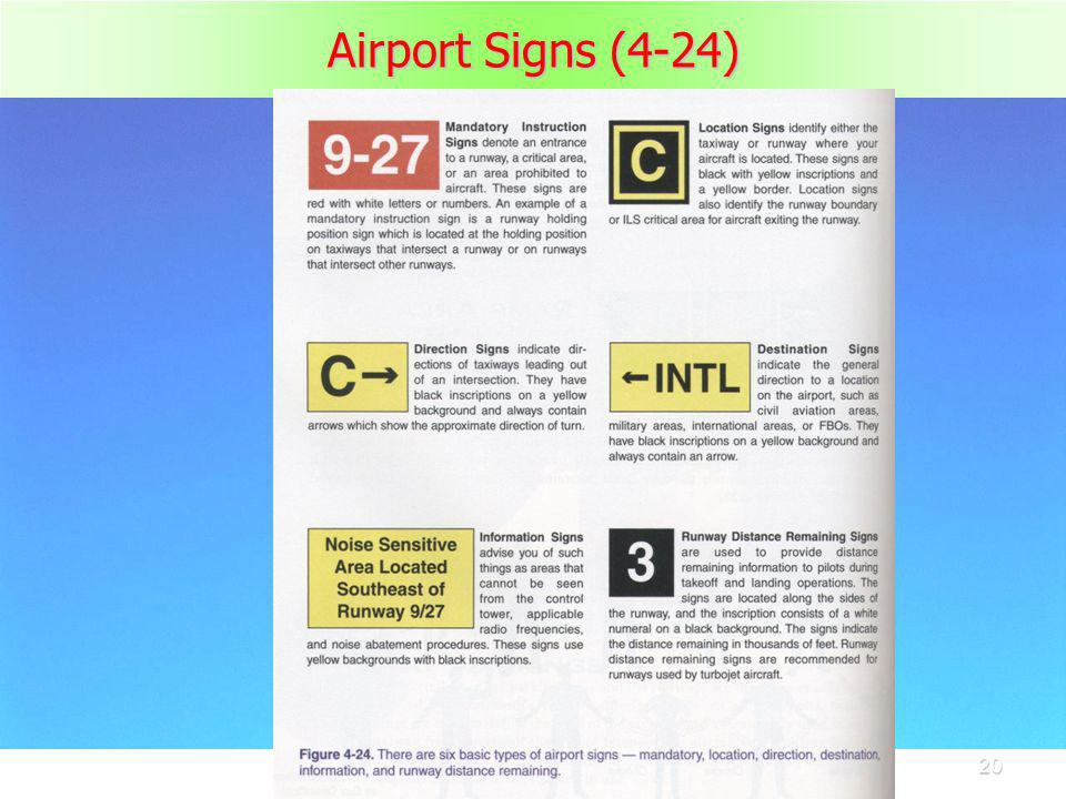 20 Airport Signs (4-24)
