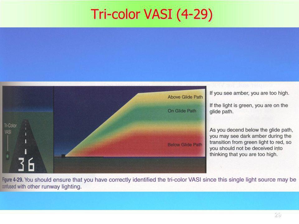 29 Tri-color VASI (4-29)