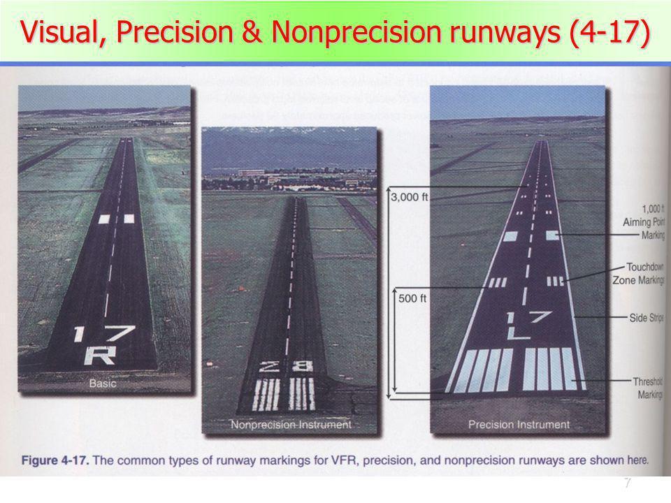 7 Visual, Precision & Nonprecision runways (4-17)