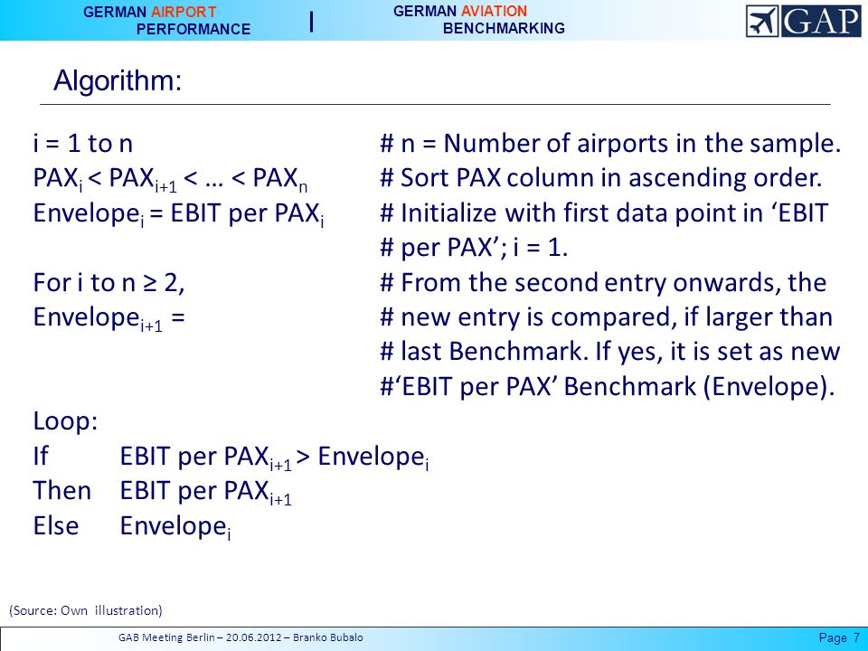 GERMAN AIRPORT PERFORMANCE GERMAN AVIATION BENCHMARKING Algorithm: Page 7 i = 1 to n # n = Number of airports in the sample.
