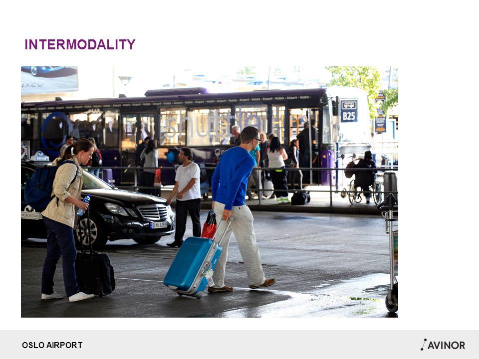 OSLO AIRPORT INTERMODALITY