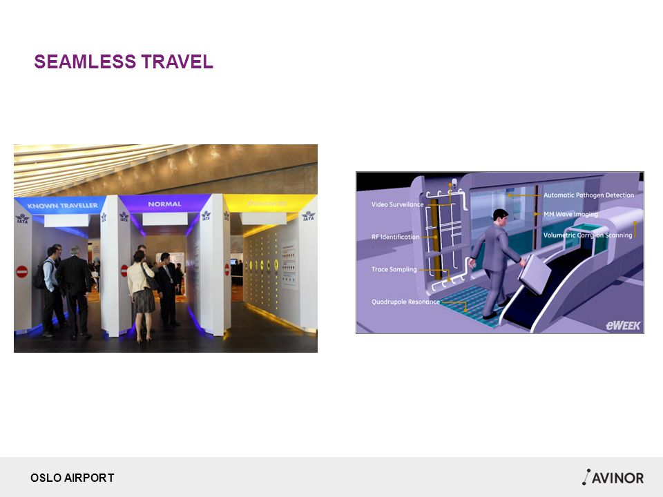 OSLO AIRPORT SEAMLESS TRAVEL