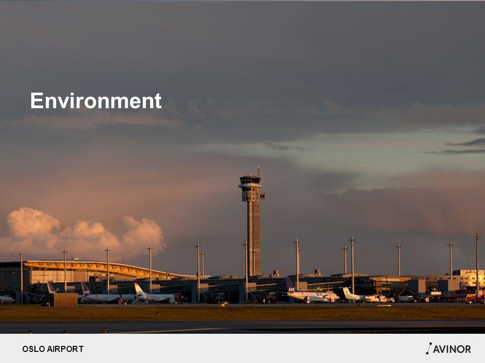 OSLO AIRPORT Environment