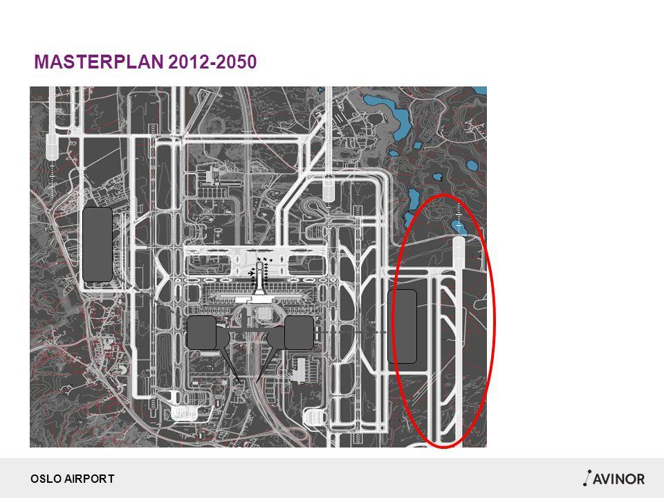 OSLO AIRPORT MASTERPLAN 2012-2050