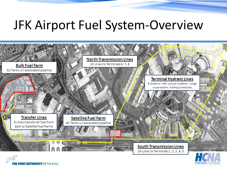 JFK Airport Fuel System-Overview Bulk Fuel Farm 62 Tanks w/ associated pipeline Transfer Lines 6 Lines transfer all fuel from Bulk to Satellite Fuel F
