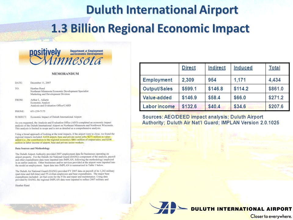 Duluth International Airport Duluth International Airport 1.3 Billion Regional Economic Impact DirectIndirectInducedTotal Employment2,3099541,1714,434 Output/Sales$599.1$146.8$114.2$861.0 Value-added$146.9$58.4$66.0$271.2 Labor income$132.6$40.4$34.6$207.6 Sources: AEO/DEED impact analysis; Duluth Airport Authority; Duluth Air Natl Guard; IMPLAN Version 2.0.1025