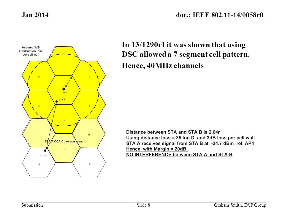 doc.: IEEE 802.11-14/0058r0 Submission In 13/1290r1 it was shown that using DSC allowed a 7 segment cell pattern.