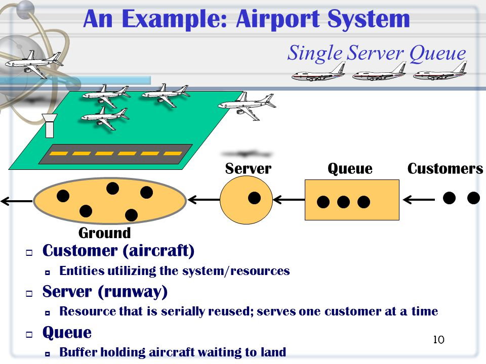 An Example: Airport System Single Server Queue Customer (aircraft) Entities utilizing the system/resources Server (runway) Resource that is serially reused; serves one customer at a time Queue Buffer holding aircraft waiting to land CustomersQueueServer Ground 10