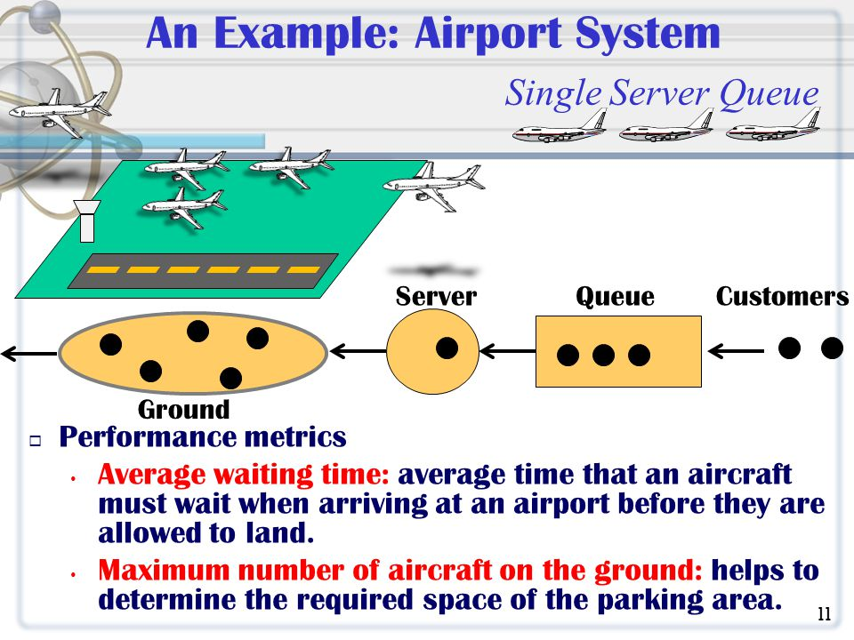 An Example: Airport System Single Server Queue Performance metrics Average waiting time: average time that an aircraft must wait when arriving at an airport before they are allowed to land.