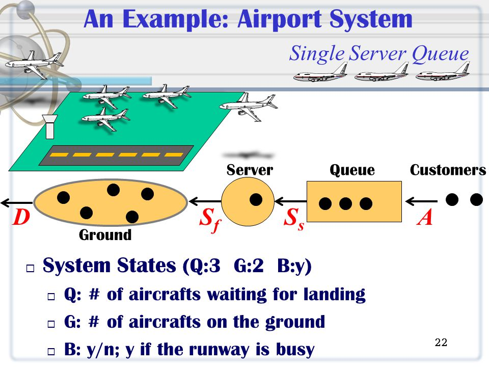 An Example: Airport System Single Server Queue System States (Q:3 G:2 B:y) Q: # of aircrafts waiting for landing G: # of aircrafts on the ground B: y/n; y if the runway is busy CustomersQueueServer Ground ASsSs SfSf D 22