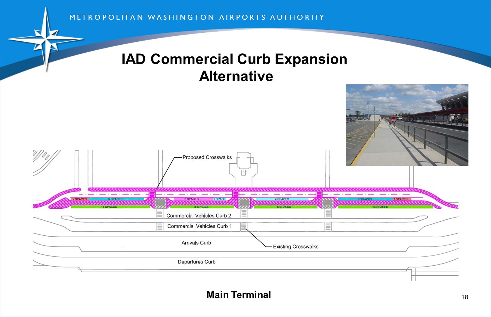 M E T R O P O L I T A N W A S H I N G T O N A I R P O R T S A U T H O R I T Y 18 Main Terminal IAD Commercial Curb Expansion Alternative