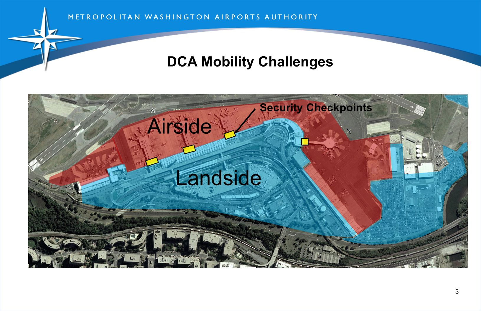 M E T R O P O L I T A N W A S H I N G T O N A I R P O R T S A U T H O R I T Y 3 Landside Airside Security Checkpoints DCA Mobility Challenges