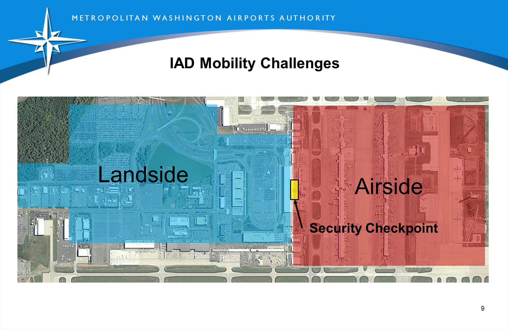 M E T R O P O L I T A N W A S H I N G T O N A I R P O R T S A U T H O R I T Y 9 Landside Airside IAD Mobility Challenges Security Checkpoint