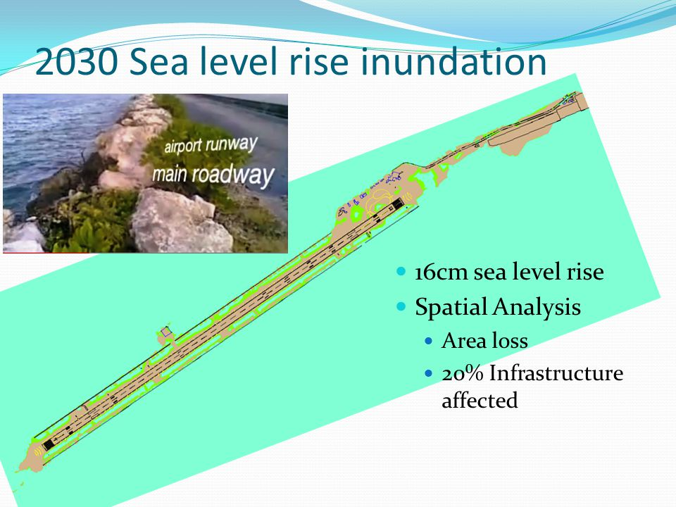2030 Sea level rise inundation model 16cm sea level rise Spatial Analysis Area loss 20% Infrastructure affected