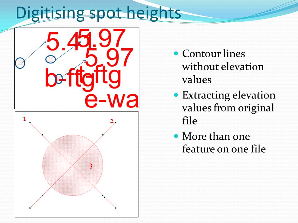 Result of Digitising 5 people digitised the spot heights 14,000 points digitised 10,00 points - useful
