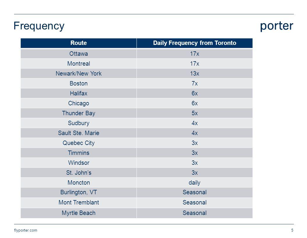 Frequency RouteDaily Frequency from Toronto Ottawa17x Montreal17x Newark/New York13x Boston7x Halifax6x Chicago6x Thunder Bay5x Sudbury4x Sault Ste.