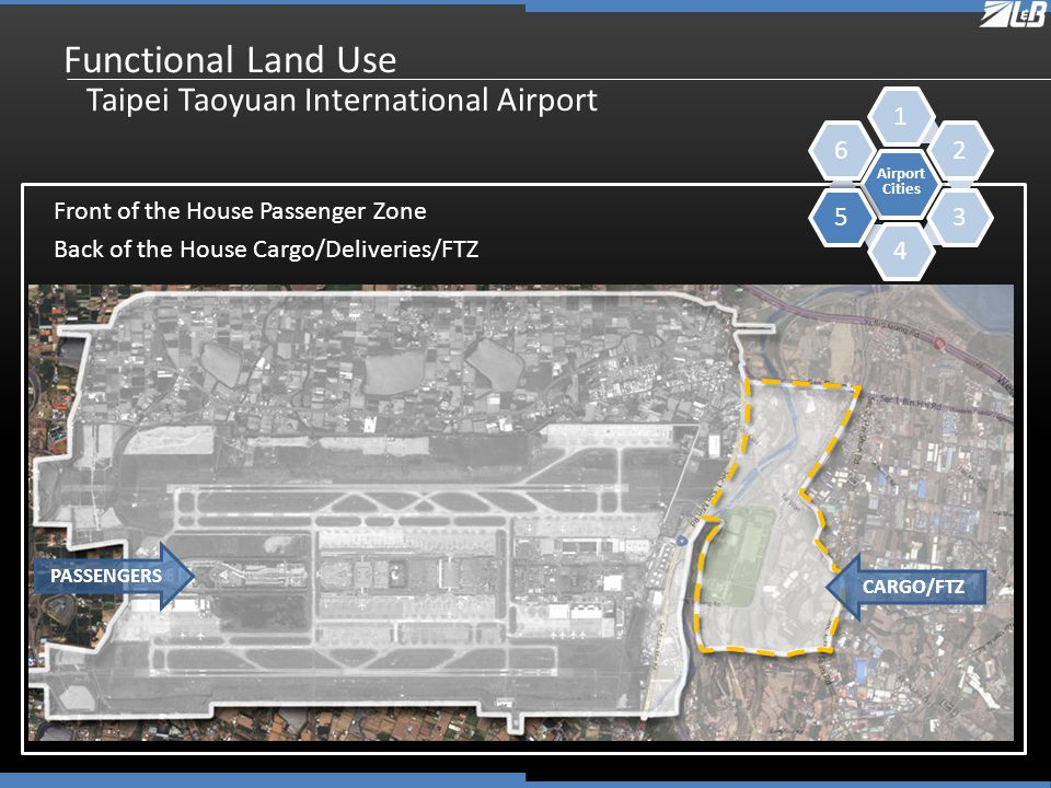 Functional Land Use Taipei Taoyuan International Airport Front of the House Passenger Zone Back of the House Cargo/Deliveries/FTZ Airport Cities 123456 PASSENGERS CARGO/FTZ