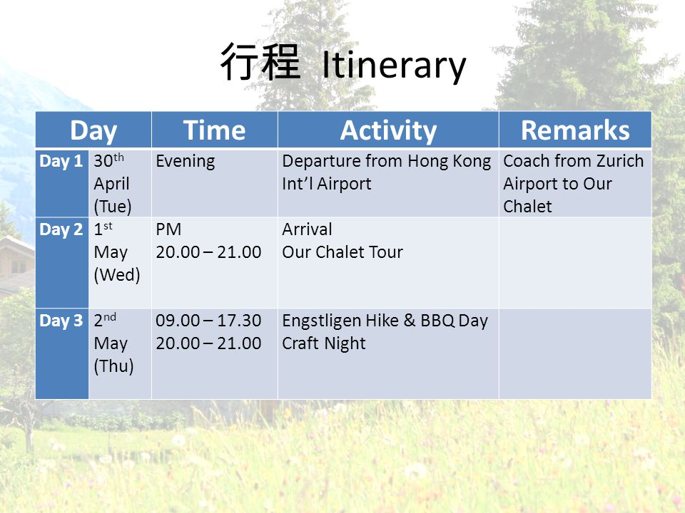 Itinerary DayTimeActivityRemarks Day 130 th April (Tue) EveningDeparture from Hong Kong Intl Airport Coach from Zurich Airport to Our Chalet Day 21 st May (Wed) PM – Arrival Our Chalet Tour Day 32 nd May (Thu) – – Engstligen Hike & BBQ Day Craft Night