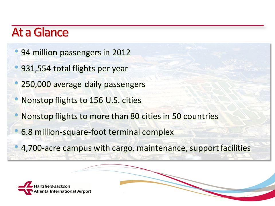 Hartsfield-Jackson Atlanta International Airport City of Atlanta Department of Aviation At a Glance 94 million passengers in 2012 94 million passenger