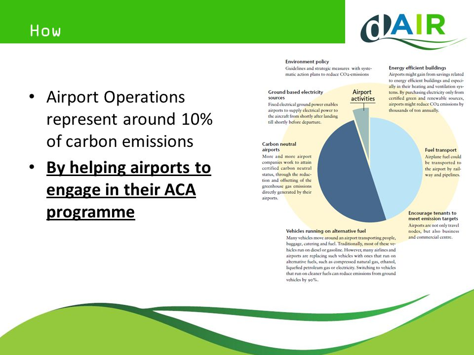 How Airport Operations represent around 10% of carbon emissions By helping airports to engage in their ACA programme