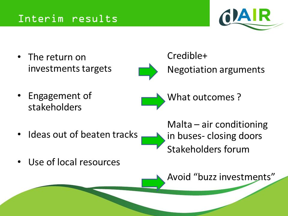 Interim results The return on investments targets Engagement of stakeholders Ideas out of beaten tracks Use of local resources Credible+ Negotiation a