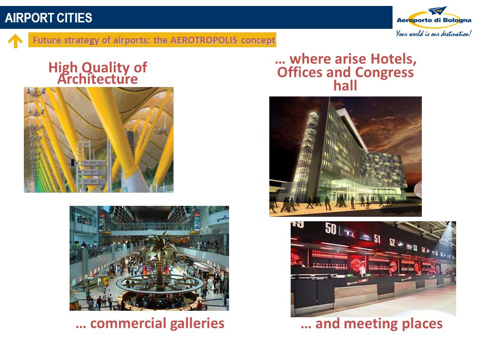 High Quality of Architecture … where arise Hotels, Offices and Congress hall … commercial galleries … and meeting places Future strategy of airports: the AEROTROPOLIS concept