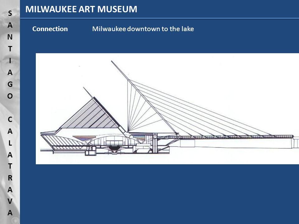 Connection Milwaukee downtown to the lake MILWAUKEE ART MUSEUM