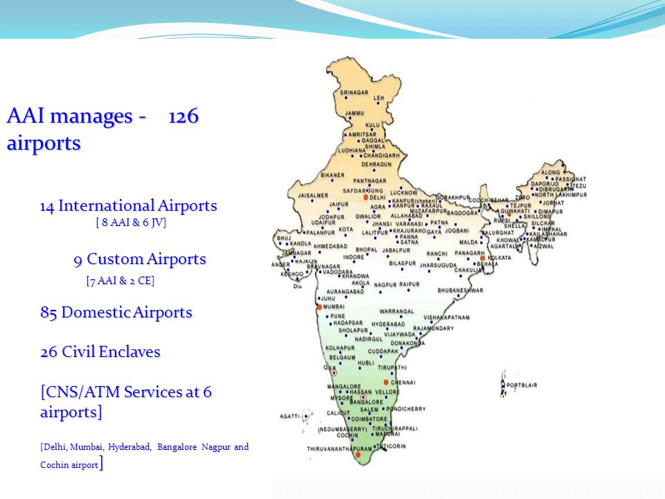 AAI manages - 126 airports 14 International Airports [ 8 AAI & 6 JV] [ 8 AAI & 6 JV] 9 Custom Airports [7 AAI & 2 CE] [7 AAI & 2 CE] 85 Domestic Airpo