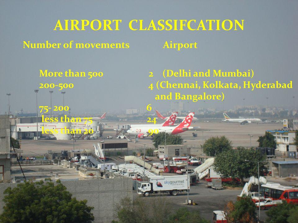 AIRPORT CLASSIFCATION Number of movements Airport More than 500 2 (Delhi and Mumbai) 200-500 4 (Chennai, Kolkata, Hyderabad and Bangalore) 75- 200 6 l