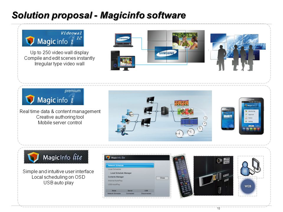 18 Solution proposal - Magicinfo software Videowa ll2 Simple and intuitive user interface Local scheduling on OSD USB auto play Real time data & conte