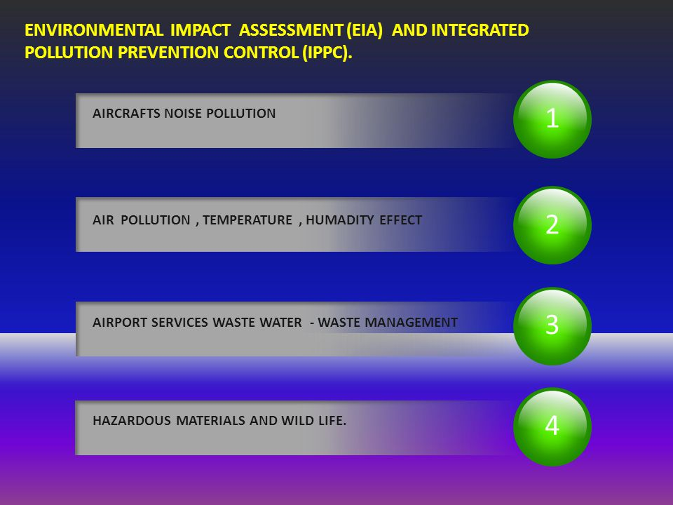 1 2 3 AIRCRAFTS NOISE POLLUTION ENVIRONMENTAL IMPACT ASSESSMENT (EIA) AND INTEGRATED POLLUTION PREVENTION CONTROL (IPPC). 4 AIR POLLUTION, TEMPERATURE