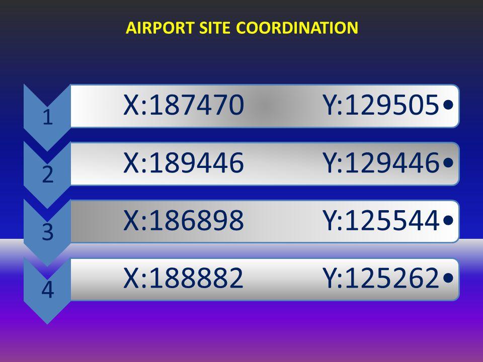 AIRPORT SITE COORDINATION 1 X:187470 Y:129505 2 X:189446 Y:129446 3 X:186898 Y:125544 4 X:188882 Y:125262