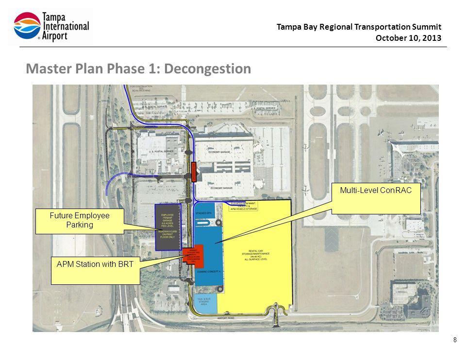 Tampa Bay Regional Transportation Summit October10, 2013 9 Master Plan Phase 1: Decongestion Commercial development at Tampa Gateway Center