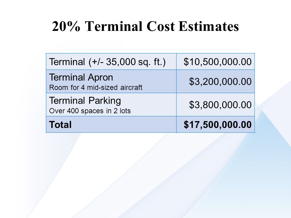 20% Terminal Cost Estimates Terminal (+/- 35,000 sq. ft.)$10,500,000.00 Terminal Apron Room for 4 mid-sized aircraft $3,200,000.00 Terminal Parking Ov