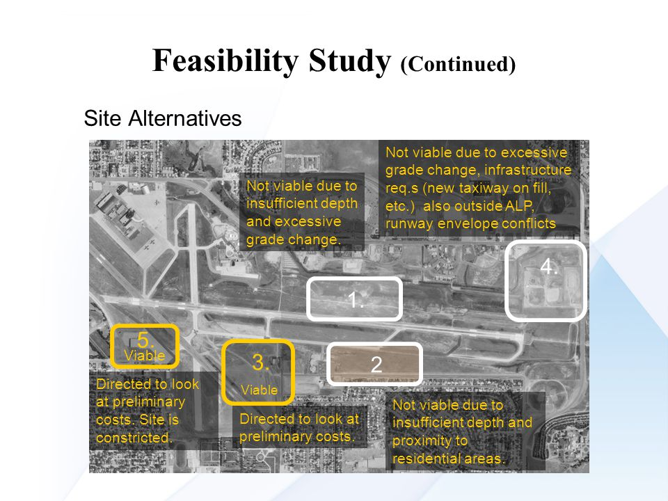 Feasibility Study (Continued) Site Alternatives 3. 5. Not viable due to insufficient depth and excessive grade change. Not viable due to insufficient