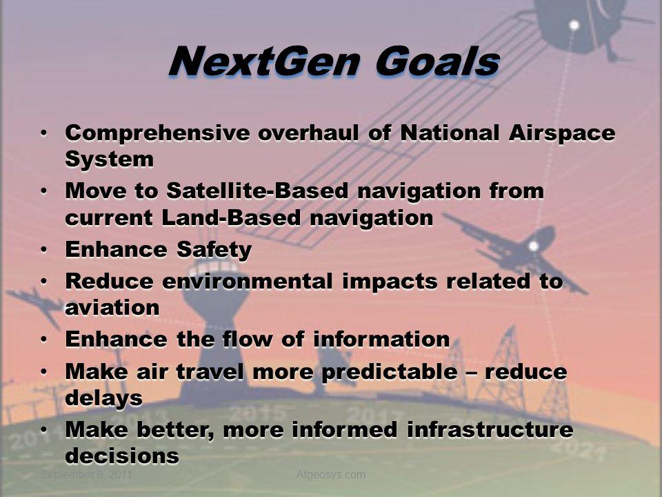 Why AGIS & NextGen? September 8, 2011Airports GIS