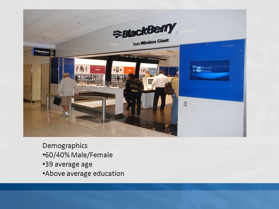 Blackberry store Demographics 60/40% Male/Female 39 average age Above average education