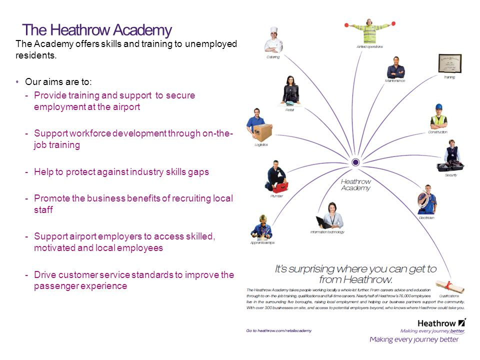 The Heathrow Academy The Academy offers skills and training to unemployed residents.