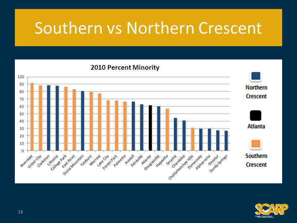 Southern vs Northern Crescent 13
