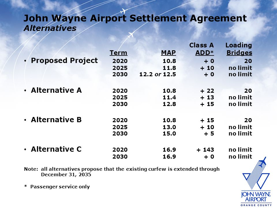 John Wayne Airport Settlement Agreement Alternatives Class ALoading TermMAPADD * Bridges Proposed Project 202010.8+ 020 202511.8+ 10no limit 203012.2