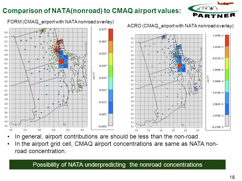 16 FORM (CMAQ_airport with NATA nonroad overlay) ACRO (CMAQ_airport with NATA nonroad overlay) In general, airport contributions are should be less than the non-road In the airport grid cell, CMAQ airport concentrations are same as NATA non- road concentration.