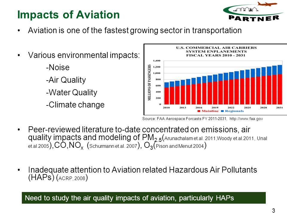 3 Impacts of Aviation Aviation is one of the fastest growing sector in transportation Various environmental impacts: -Noise -Air Quality -Water Quality -Climate change Peer-reviewed literature to-date concentrated on emissions, air quality impacts and modeling of PM 2.5 ( Arunachalam et.al.