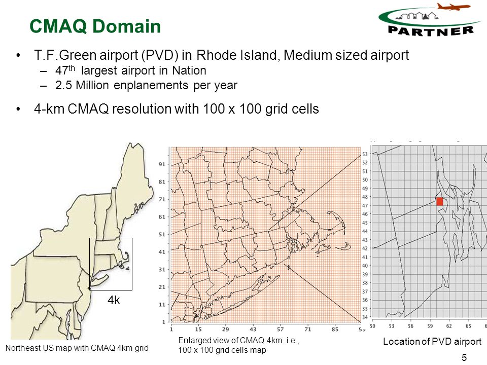 5 CMAQ Domain T.F.Green airport (PVD) in Rhode Island, Medium sized airport –47 th largest airport in Nation –2.5 Million enplanements per year 4-km CMAQ resolution with 100 x 100 grid cells Northeast US map with CMAQ 4km grid Enlarged view of CMAQ 4km i.e., 100 x 100 grid cells map Location of PVD airport 4k