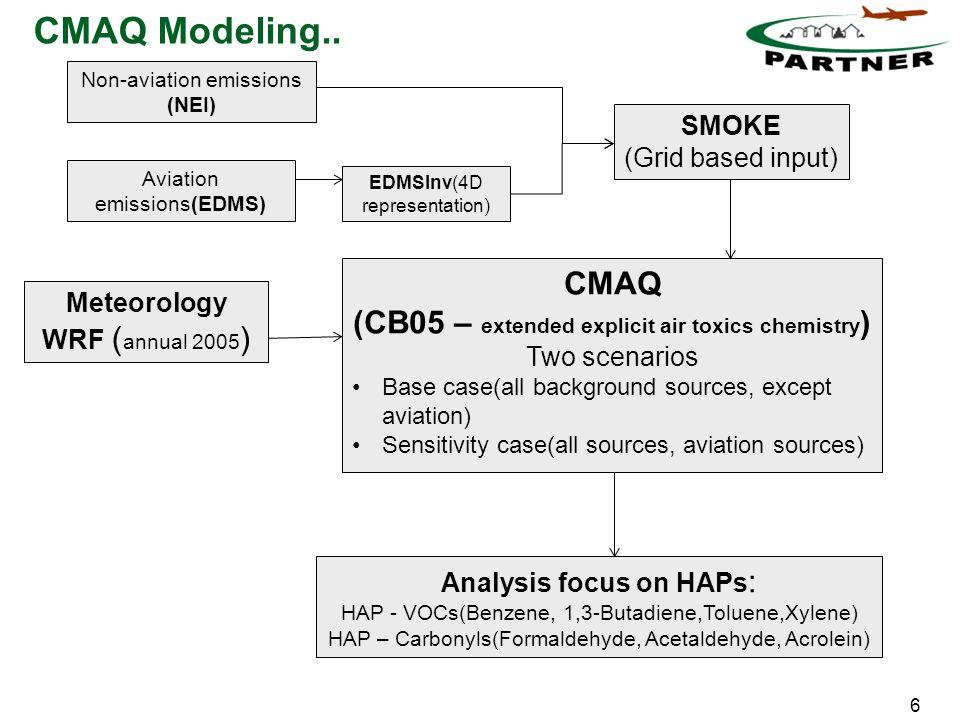 6 CMAQ Modeling..