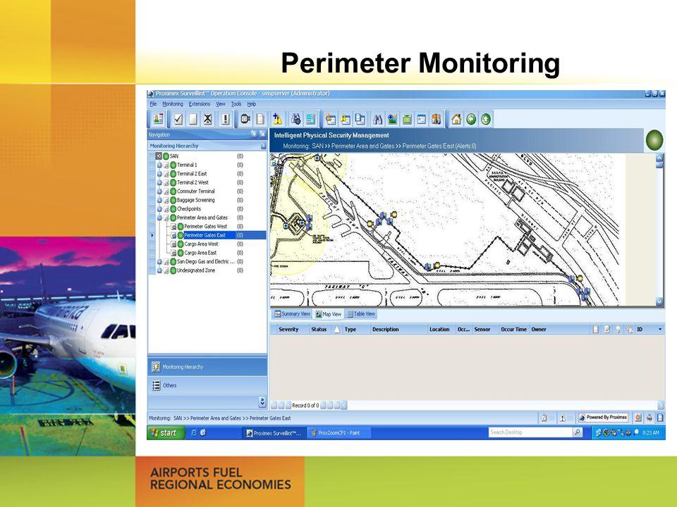 Perimeter Monitoring