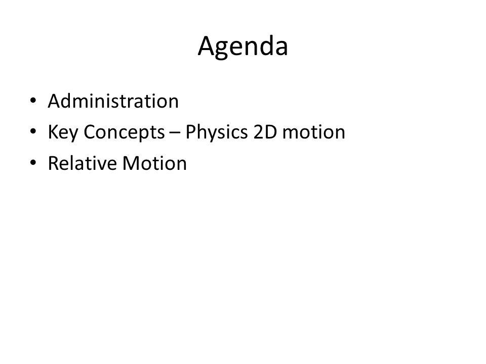 Homework Assignments – Due Tuesday, Online lab homework – Due Sunday, Written homework, & Ch.