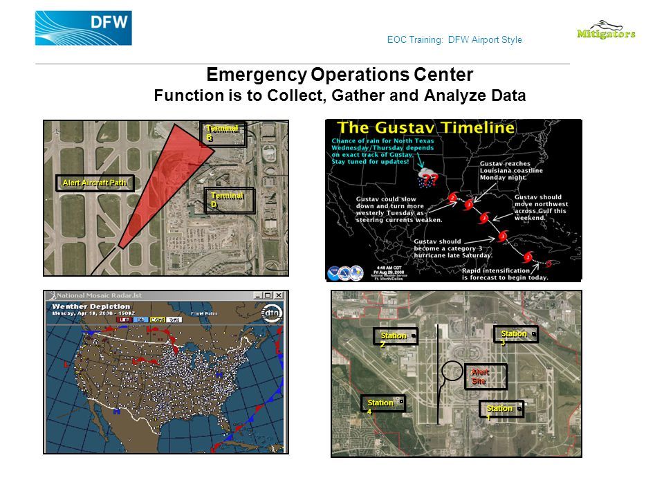 EOC Training: DFW Airport Style Emergency Operations Center Function is to Collect, Gather and Analyze Data Station 4 Station 2 Station 3 Station 1 Al