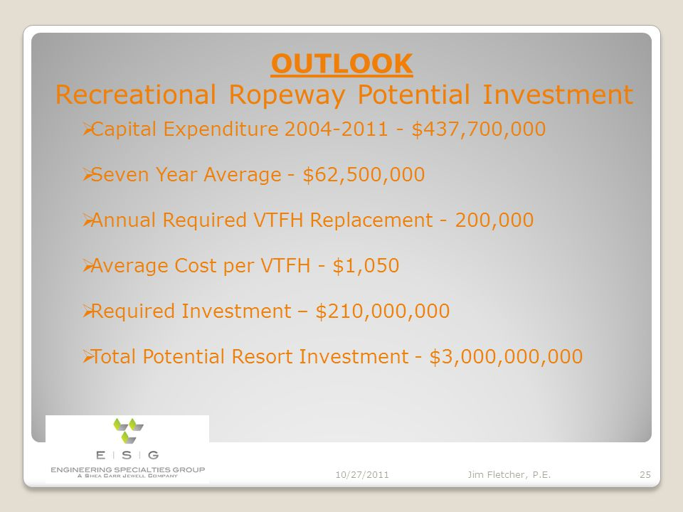 OUTLOOK 10/27/2011 24 Jim Fletcher, P.E. Ski Resort Health DEBT/EBITD