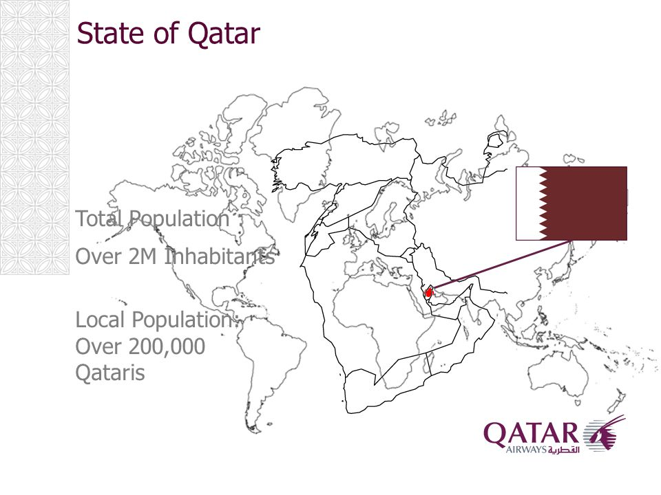 Total Population : Over 2M Inhabitants Local Population: Over 200,000 Qataris State of Qatar