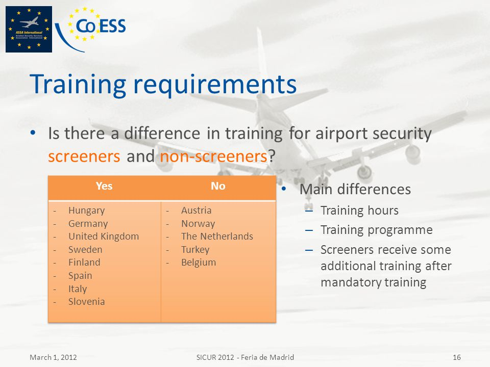 Training requirements Is there a difference in training for airport security screeners and non-screeners? March 1, 2012SICUR 2012 - Feria de Madrid16